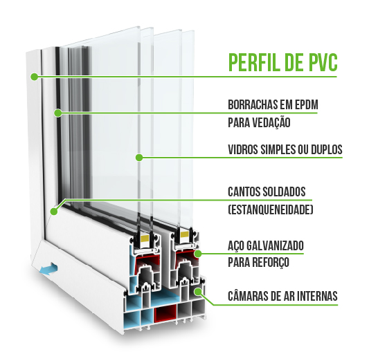perfil de pvc 100